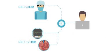 R&C mirrOR: Changing The Way Remote Experts See The OR